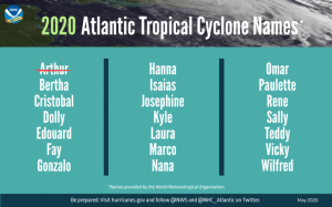 List of 2020 Storm Names